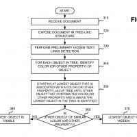 lutte-anti-spamdexing-google-brevet