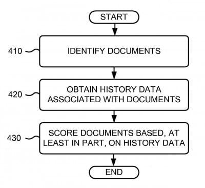 Note de l'historique des pages sur Google