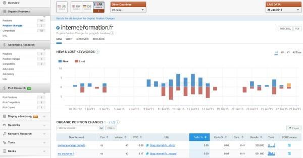 SEMrush - suivi des changements de positionnement (ranking)