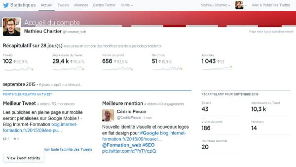 Twitter Analytics - Page d'accueil des statistiques