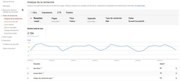 Analyse de la recherche dans Google Search Console