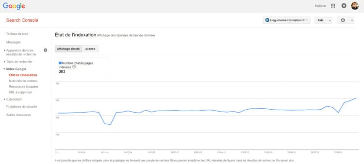 Etat de l'indexation dans la Google Search Console