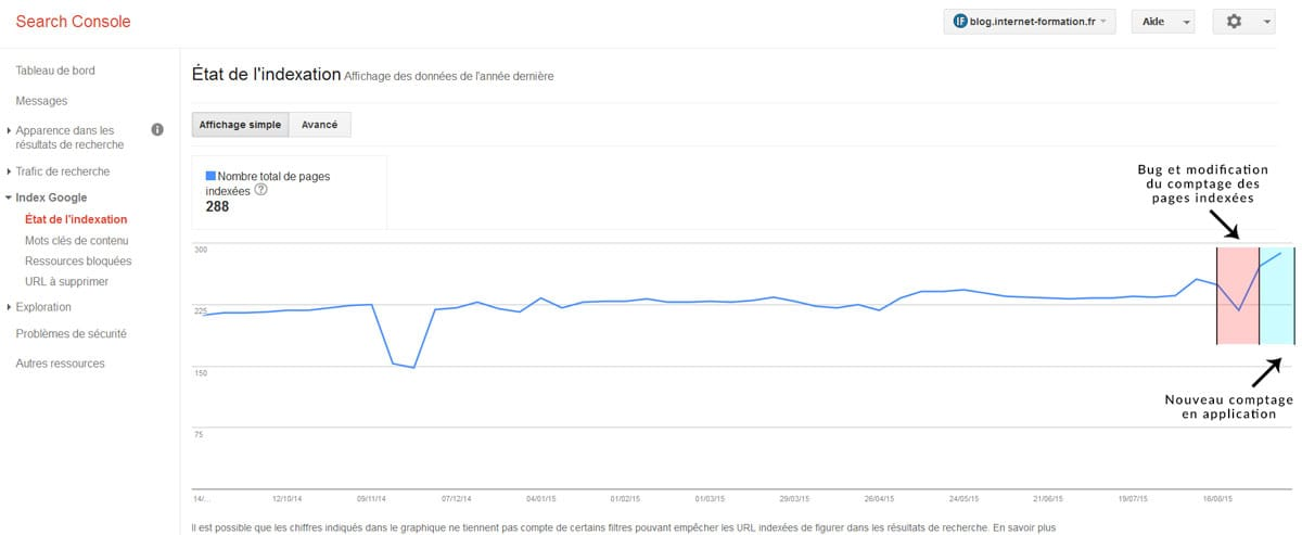 Nouvelle formule de calcul de l'indexation sur Google Search Console