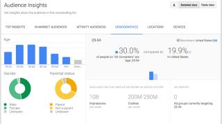 Nouveau rapport sur les audiences dans Google Adwords