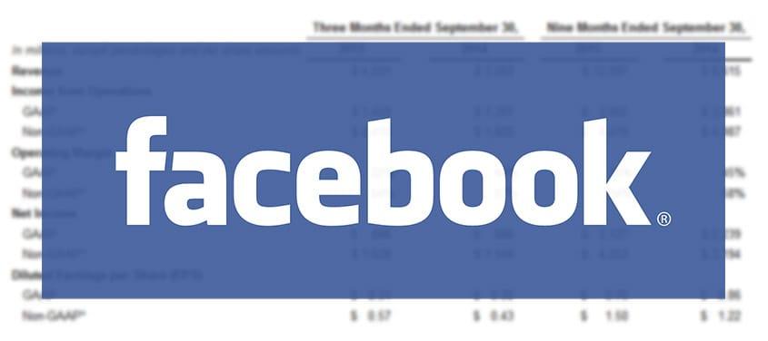 Rapport financier de Facebook