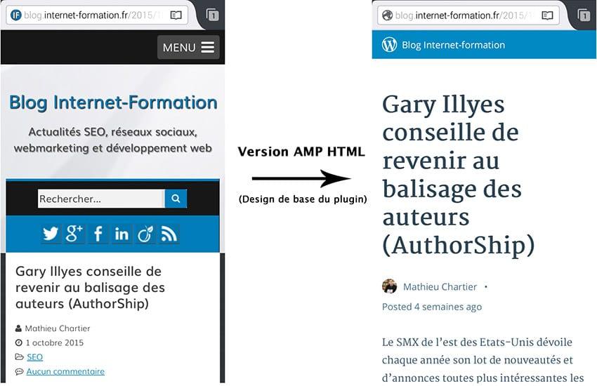 Plugin de base AMP HTML pour WordPress : thème par défaut