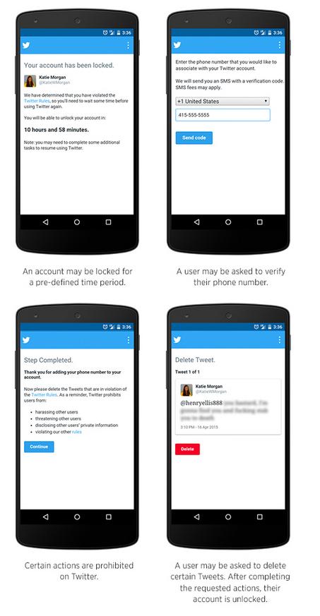 Vérification automatique des règles de bonne conduite par Twitter