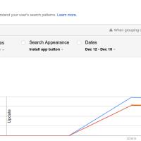 Apparence dans les résultats de recherche dans la Google Search Console pour les applications mobiles