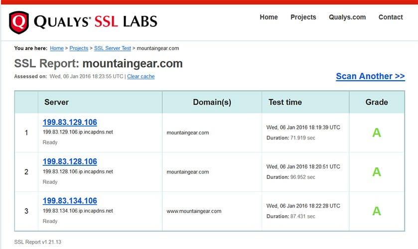 SSLLabs pour tester les certificats SSL et leur validité