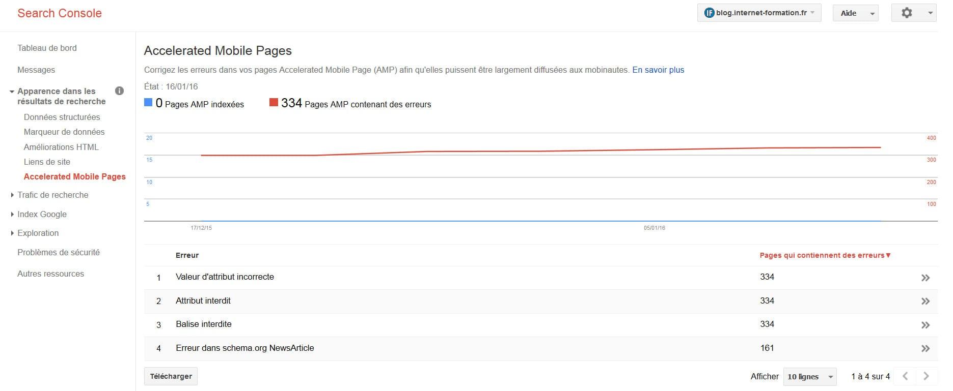 Rapport de suivi des erreurs en AMP HTML dans la Google Search Console