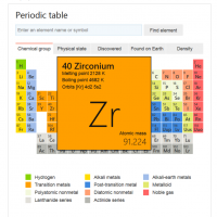 Description d'un élément de la table périodique interactive de Bing