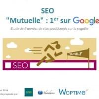 """Etude de la requête """"mutuelle"""" en SEO sur Google depuis 2010 (ranking et évolution)"""