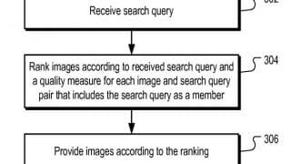 Classement des images grâce à un quality score