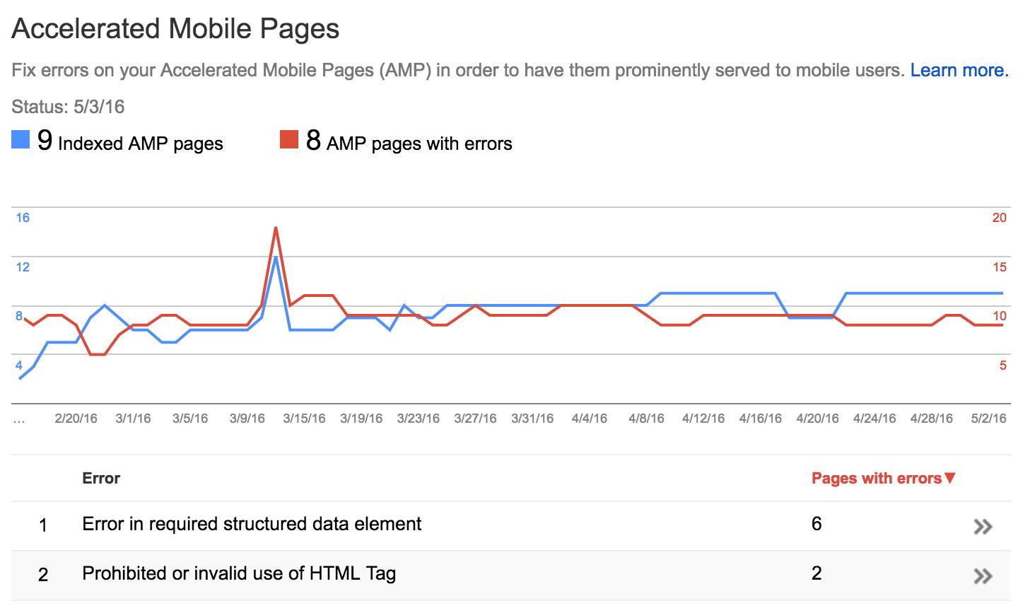 Nouveau rapport des erreurs AMP dans la Google Search Console
