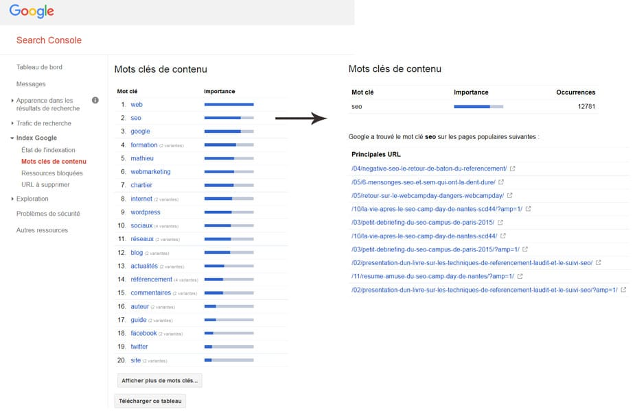 Rapport de suivi des mots clés de contenu dans la Google Search Console