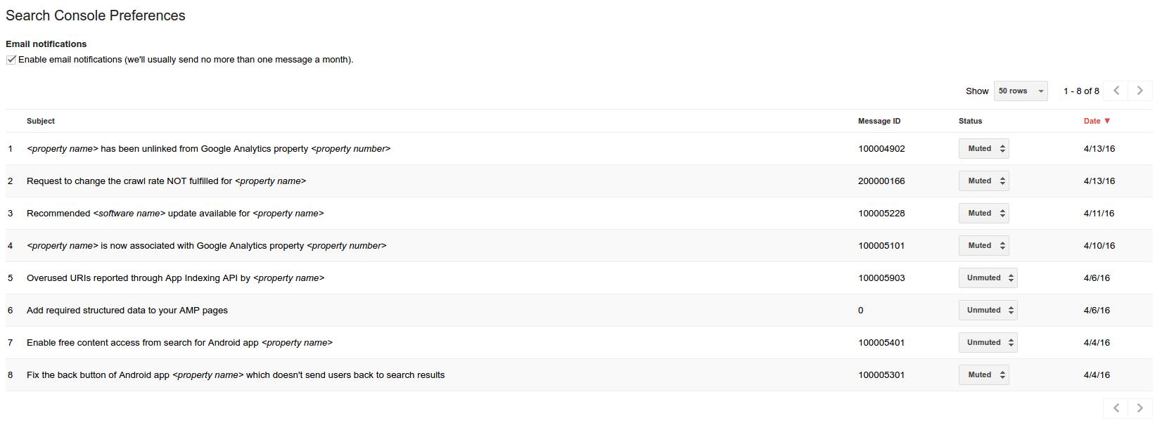 Contrôle des notifications et messages dans la Google Search Console