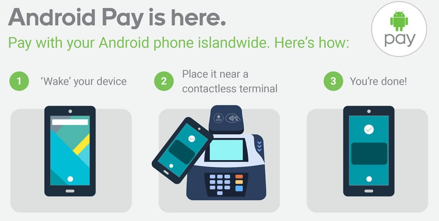 Android Pay, paiement mobile sans contact de Google