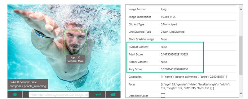 Bing et l'analyse d'image pour la sécurité des résultats dans les SERP