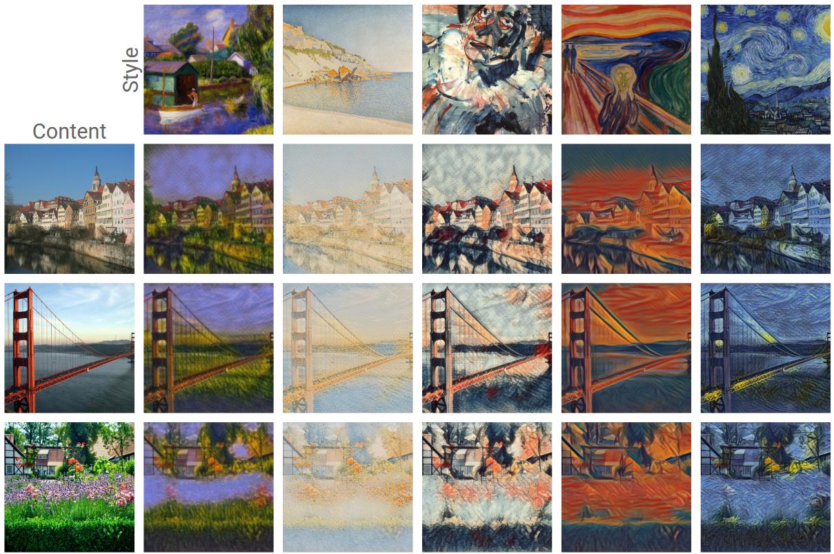 Google combine les styles artistiques pour son réseau de neurones de Style Transfer