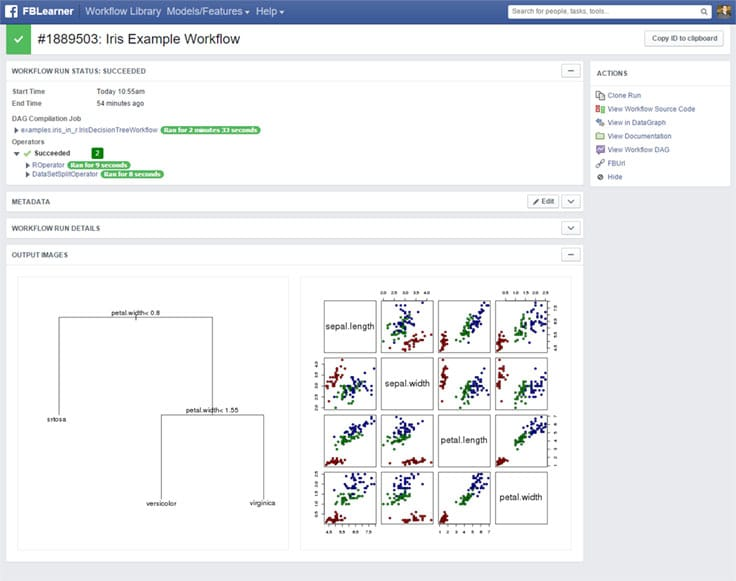 FBLearner Flow, l'outil d'intelligence artificielle de Facebook