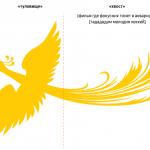 La longue traîne (long tail) selon Yandex