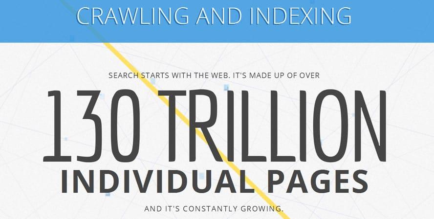 130 billions de pages connues par Google