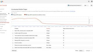 La Google Search Console met à jour le rapport AMP (Accelerated Mobile Pages)