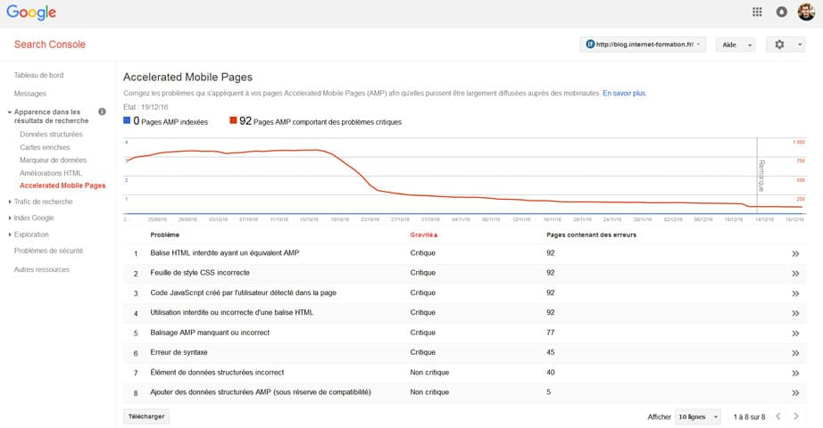 La Google Search Console met à jour le rapport AMP (Accelerated Mobile Pages)