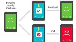 Android et son système de vérification des apps mobiles