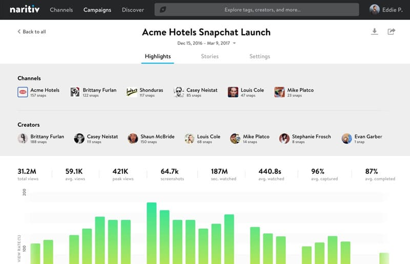 SnapChat Analytics de Naritiv et Hootsuite
