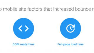 Analyse du taux de rebond sur les sites e-commerce mobiles