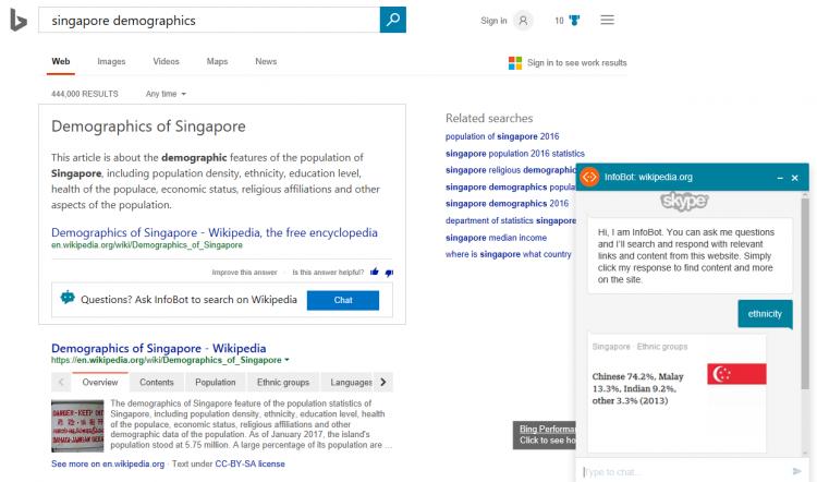 Bing InfoBot, le ChatBot intelligent et évolutif du moteur de recherche