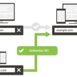 Migration d'un site mobile vers un site en responsive design avec des redirections 301 selon Google