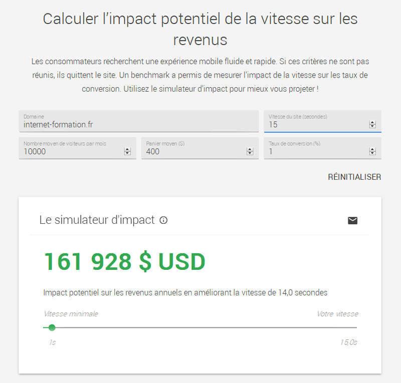 Simulateur d'impact de Google pour mesurer l'impact d'une mauvaise vitesse de chargement des pages