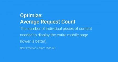 Nombre de requêtes idéal pour augmenter la vitesse de chargement des pages