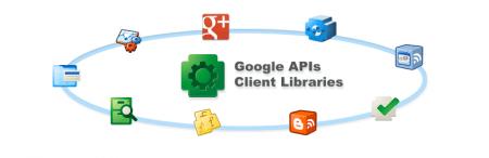 Google API Client librairies