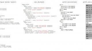 Afficher ou parcourir un objet ou tableau multidimensionnel en PHP avec clé et valeur