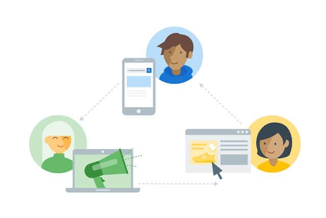 Formats publicitaires de Google AdSense basés sur les standards de Better Ads